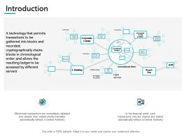 Introduction Finance Business Ppt Powerpoint Presentation Gallery Picture
