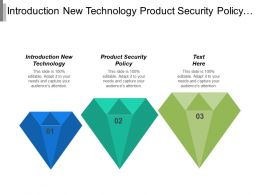 Introduction New Technology Product Security Policy Implementation Phase Cpb
