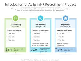Introduction Of Agile In HR Recruitment Process