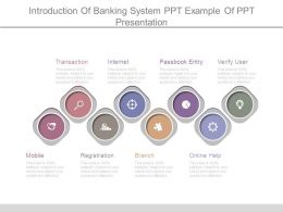 Introduction Of Banking System Ppt Example Of Ppt Presentation