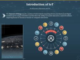 Introduction Of IoT Internet Of Things IOT Ppt Powerpoint Presentation File Deck