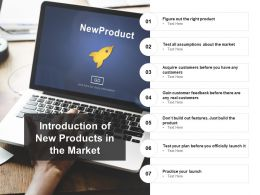 Introduction Of New Products In The Market