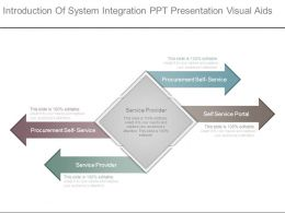 Introduction Of System Integration Ppt Presentation Visual Aids