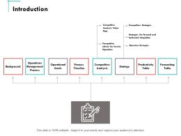 Introduction Operational Goals Ppt Powerpoint Presentation Summary Background Designs