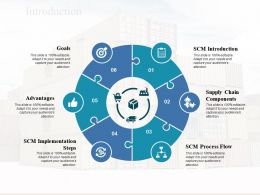 22189562 Style Puzzles Circular 6 Piece Powerpoint Presentation Diagram Infographic Slide