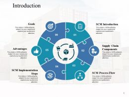Introduction SCM Introduction Ppt Powerpoint Presentation Model Deck