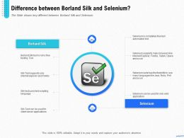Introduction Selenium And Its Components Difference Between Borland Silk And Selenium Ppt Themes