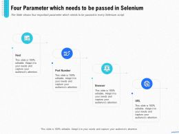 Introduction Selenium And Its Components Four Parameter Which Needs To Be Passed In Selenium Ppt Skills