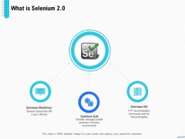 Introduction Selenium And Its Components What Is Selenium 2 0 Ppt Powerpoint Presentation File Rules