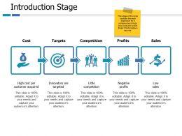 Introduction Stage Targets Ppt Portfolio Background Designs