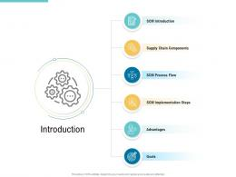 Introduction Supply Chain Management And Procurement Ppt Structure