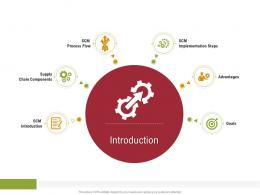 Introduction Sustainable Supply Chain Management Ppt Brochure