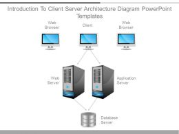 Introduction To Client Server Architecture Diagram Powerpoint Templates