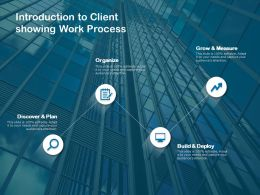 Introduction To Client Showing Work Process