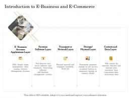 Introduction To E Business And E Commerce Business Online Trade Management Ppt Ideas
