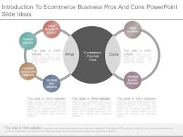 Introduction To Ecommerce Business Pros And Cons Powerpoint Slide Ideas