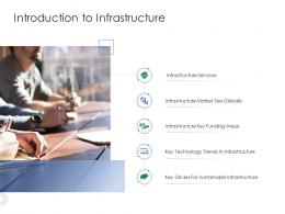 Introduction To Infrastructure Infrastructure Engineering Facility Management Ppt Information