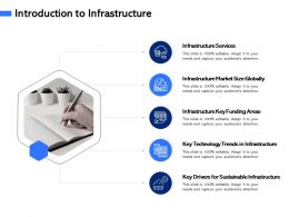 Introduction To Infrastructure M3085 Ppt Powerpoint Presentation Inspiration Design Ideas