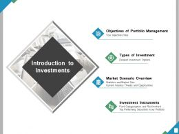 Introduction To Investments Ppt Powerpoint Presentation File Professional