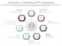 introduction to marketing ppt infographics