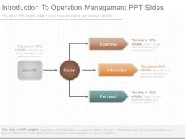 Introduction To Operation Management Ppt Slides