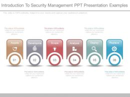 Introduction To Security Management Ppt Presentation Examples