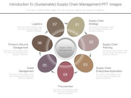 Introduction To Sustainable Supply Chain Management Ppt Images