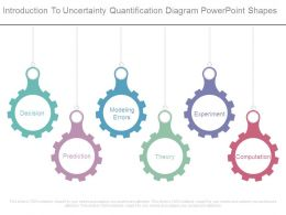 Introduction To Uncertainty Quantification Diagram Powerpoint Shapes