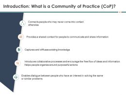 Introduction What Is A Community Of Practice Cop M1569 Ppt Powerpoint Presentation Designs Download