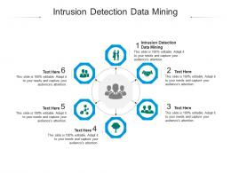 Intrusion Detection Data Mining Ppt Powerpoint Presentation File Gallery Cpb