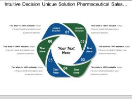 Intuitive Decision Unique Solution Pharmaceutical Sales Adequate Sales