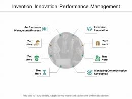 Invention Innovation Performance Management Process Marketing Communication Objectives Cpb
