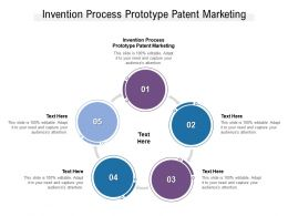 Invention Process Prototype Patent Marketing Ppt Powerpoint Presentation Portfolio Themes Cpb