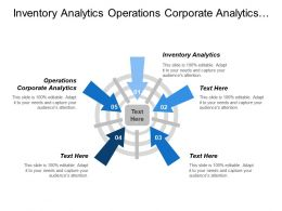 Inventory Analytics Operations Corporate Analytics Human Resources Analytics
