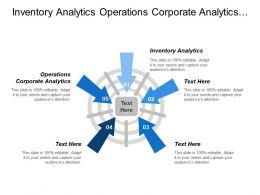 Inventory Analytics Operations Corporate Analytics Human Resources Analytics