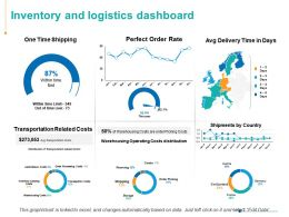 Inventory And Logistics Dashboard Ppt Powerpoint Presentation Example 2015
