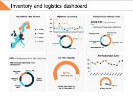 Inventory And Logistics Dashboard Ppt Powerpoint Presentation File Templates