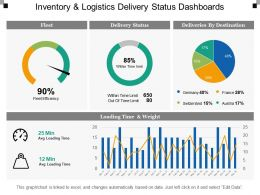 Inventory And Logistics Delivery Status Dashboards