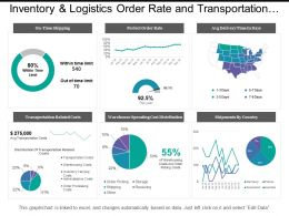 Inventory And Logistics Order Rate And Transportation Costs Dashboards