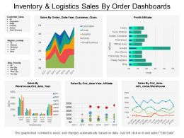 Inventory And Logistics Sales By Order Dashboards