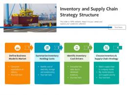 Inventory And Supply Chain Strategy Structure