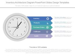 Inventory Architecture Diagram Powerpoint Slides Design Templates