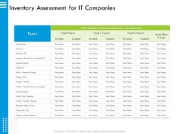 Inventory Assessment For IT Companies Camera Ppt Powerpoint Presentation Icon Images
