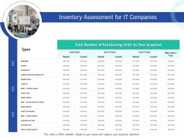 Inventory Assessment For It Companies Infrastructure Construction Planning And Management Ppt Brochure
