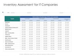Inventory Assessment For It Companies Infrastructure Engineering Facility Management Ppt Topics