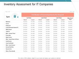 Inventory Assessment For IT Companies Infrastructure Management Services Ppt Portrait