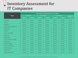 Inventory Assessment For It Companies N593 Powerpoint Presentation Topics