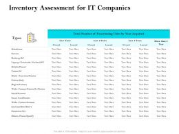 Inventory Assessment For It Companies Ppt Download