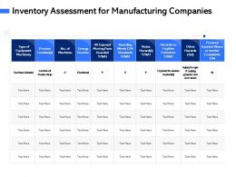 Inventory Assessment For Manufacturing Companies Glasses Ppt Powerpoint Presentation Icon