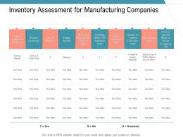 Inventory Assessment For Manufacturing Companies Infrastructure Management Services Ppt Designs